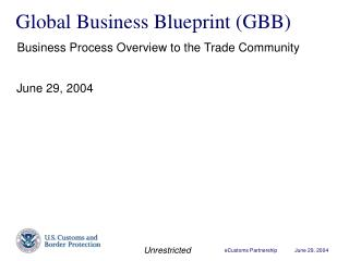 Global Business Blueprint (GBB)