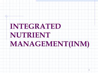 INTEGRATED NUTRIENT MANAGEMENT(INM)