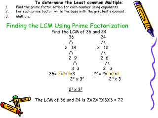 Finding the LCM Using Prime Factorization