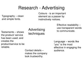 Research - Advertising