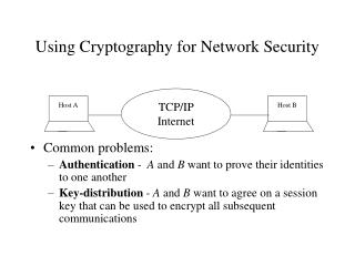 Using Cryptography for Network Security