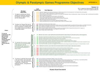 4.1	 BOA - Secure UK Olympic and Paralympic athletes' success in the Games.