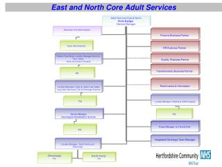 East and North Core Adult Services