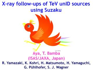 X-ray follow-ups of TeV unID sources using Suzaku
