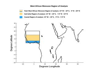 West African Monsoon Region of Analysis