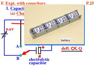 F.  Expt. with capacitors                                      P.25