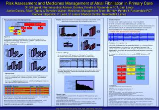 Risk Assessment and Medicines Management of Atrial Fibrillation in Primary Care