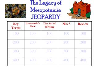 The Legacy of Mesopotamia JEOPARDY
