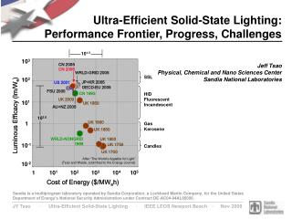 Ultra-Efficient Solid-State Lighting: Performance Frontier, Progress, Challenges