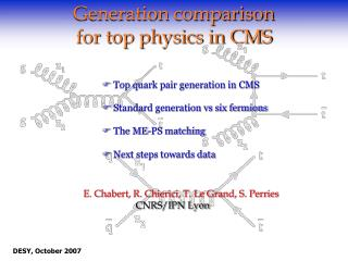 Generation comparison for top physics in CMS