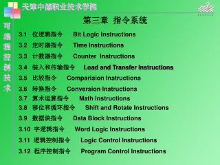 3.1    位逻辑指令       Bit Logic Instructions