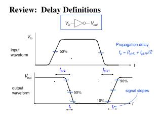 Review:  Delay Definitions