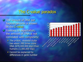 The C-value paradox
