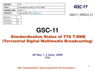 GSC-11 Standardization Status of TTA T-DMB (Terrestrial Digital Multimedia Broadcasting)