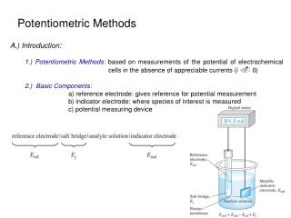 Potentiometric Methods
