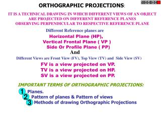 ORTHOGRAPHIC PROJECTIONS :