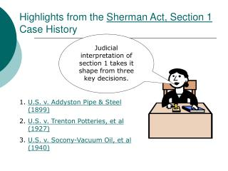 Highlights from the Sherman Act, Section 1 Case History