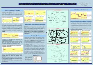 2004 International Conference of the System Dynamics Society Oxford – England 25-29 July 2004