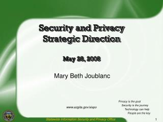 Security and Privacy Strategic Direction May 28, 2008