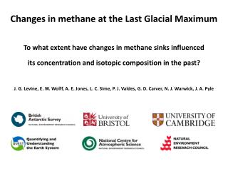 Changes in methane at the Last Glacial Maximum