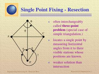 Single Point Fixing - Resection