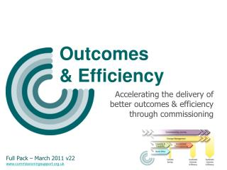 Outcomes & Efficiency