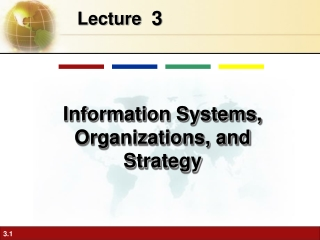 Information Systems, Organizations, and Strategy