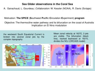 Sea Glider observations in the Coral Sea