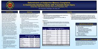 SMC were significantly associated with: Increased age; Increased time-since-injury;