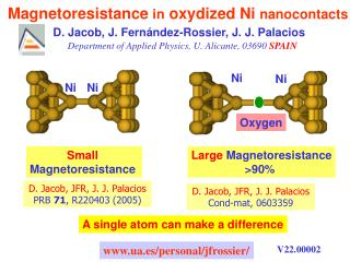 Magnetoresistance  in  oxydized Ni  nanocontacts