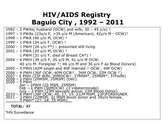 HIV/AIDS Registry   Baguio City , 1992 – 2011