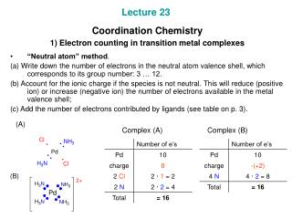 Lecture 23  Coordination Chemistry  1) Electron counting in transition metal complexes