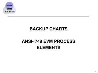 BACKUP CHARTS ANSI- 748 EVM PROCESS ELEMENTS