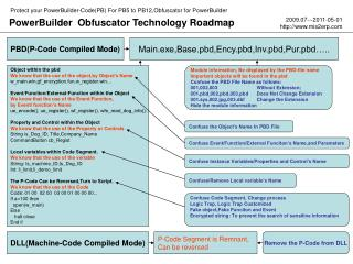 PowerBuilder  Obfuscator Technology Roadmap