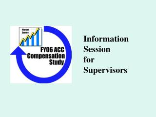 Information Session for Supervisors