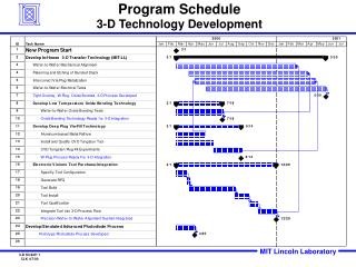 Program Schedule 3-D Technology Development