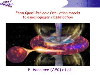 From Quasi-Periodic Oscillation models to a microquasar classification