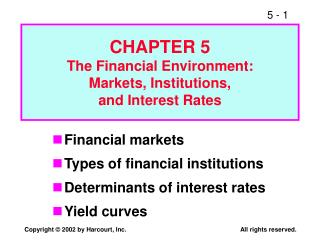 CHAPTER 5 The Financial Environment: Markets, Institutions, and Interest Rates
