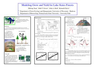 Modeling Grow and Yield for Lake States Forests