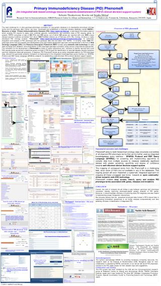 Phenotype ontology database