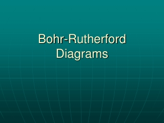 The Bohr Rutherford Model