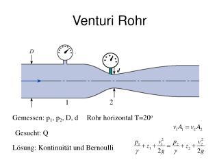 Venturi Rohr