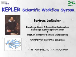 KEPLER  Scientific Workflow System