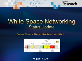 White Space Networking Status Update