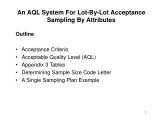 An AQL System For Lot-By-Lot Acceptance Sampling By Attributes