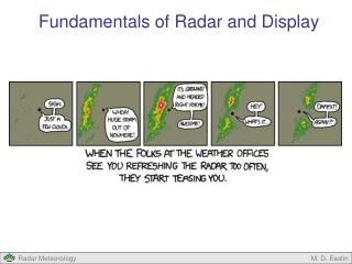 Fundamentals of Radar and Display