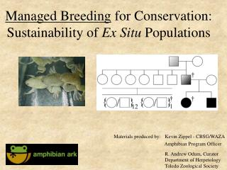 Managed Breeding  for Conservation: Sustainability of  Ex Situ  Populations