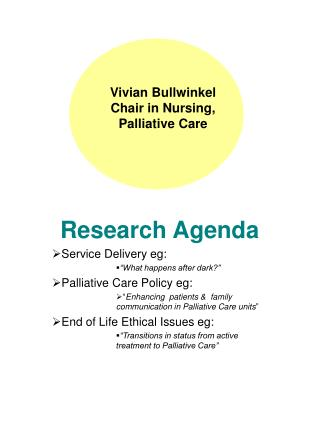 "Research Agenda Service Delivery eg: ""What happens after dark?"" Palliative Care Policy eg:"