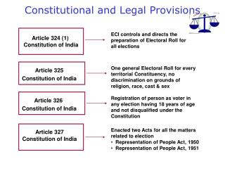 Constitutional and Legal Provisions