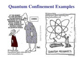 Quantum Confinement Examples